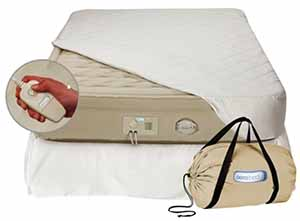 Buying Guide Mattresses